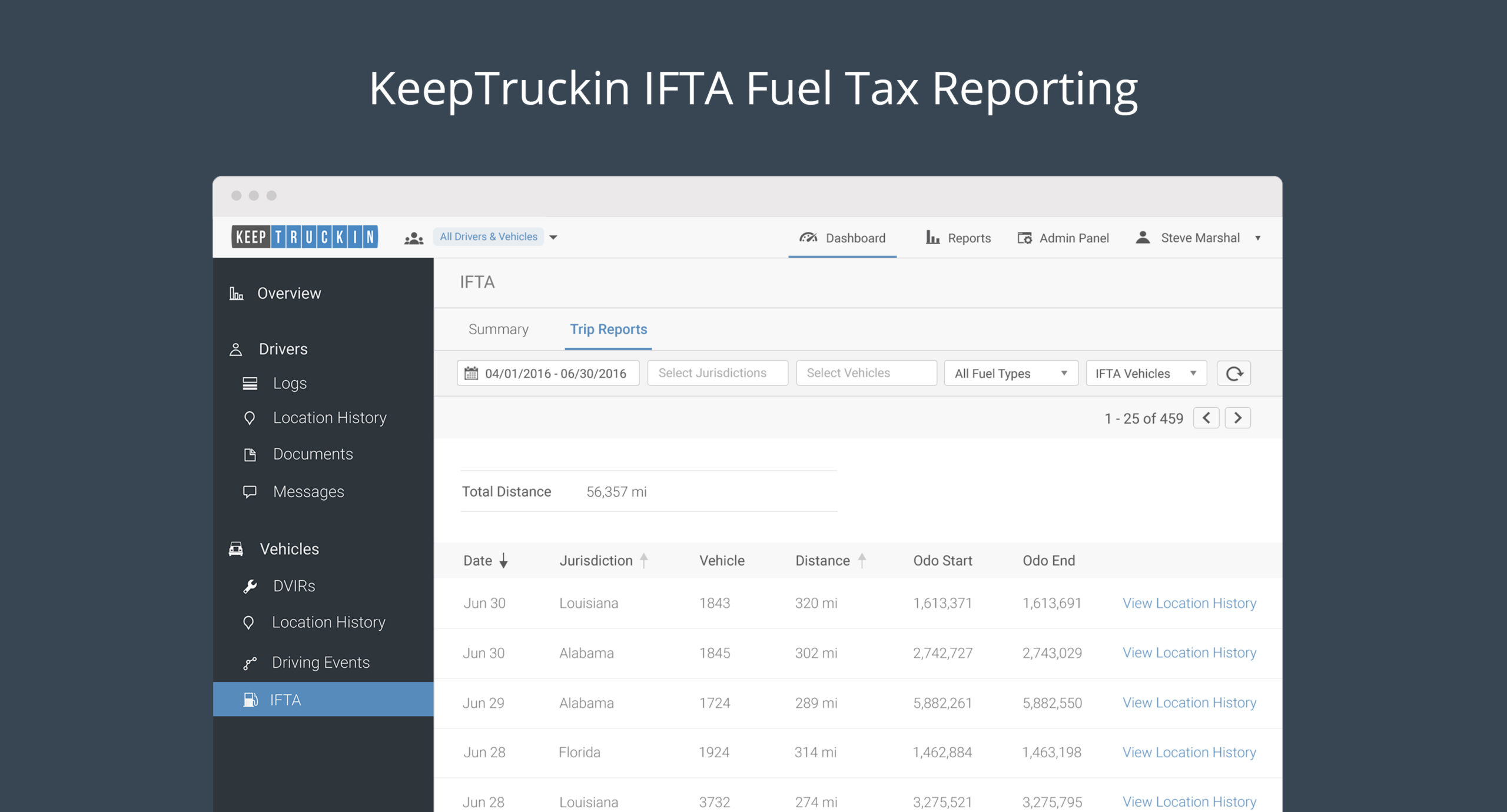 Introducing IFTA Fuel Tax Reporting