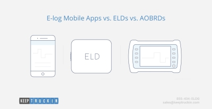 E-log Mobile Apps vs. ELDs vs. AOBRDs