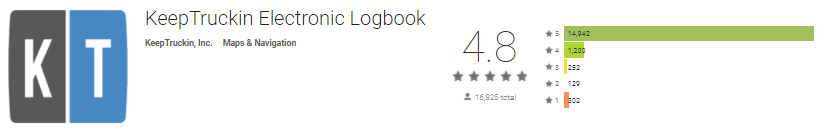KeepTruckin App - Google Play Store Ratings and Reviews