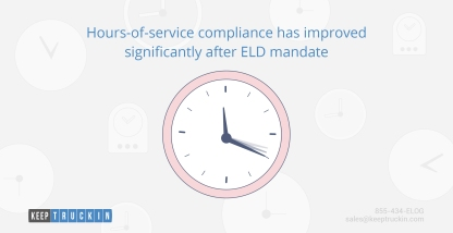 Hours-of-service compliance has improved significantly after ELD mandate