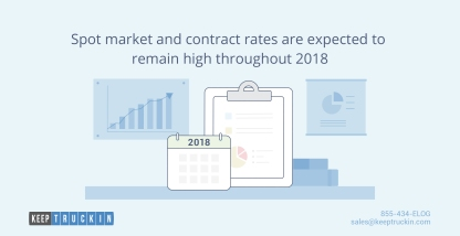 Spot market and contract rates are expected to remain high throughout 2018