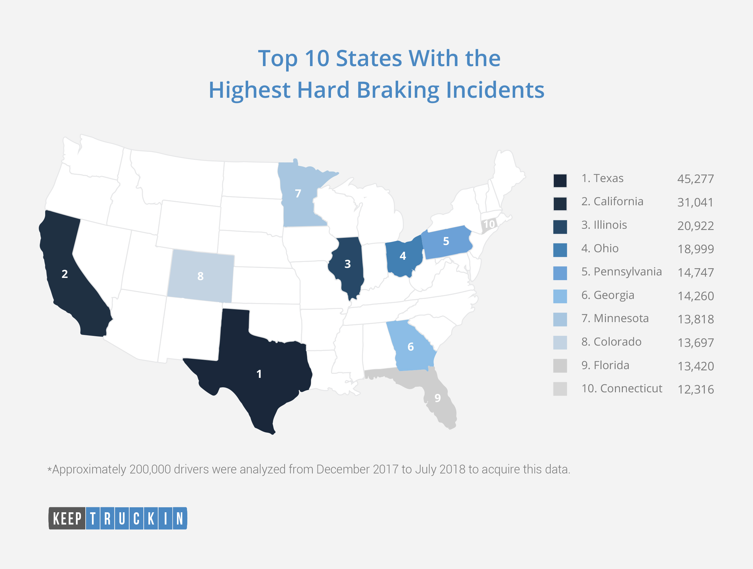 Top 10 states with the highest hard braking incidents
