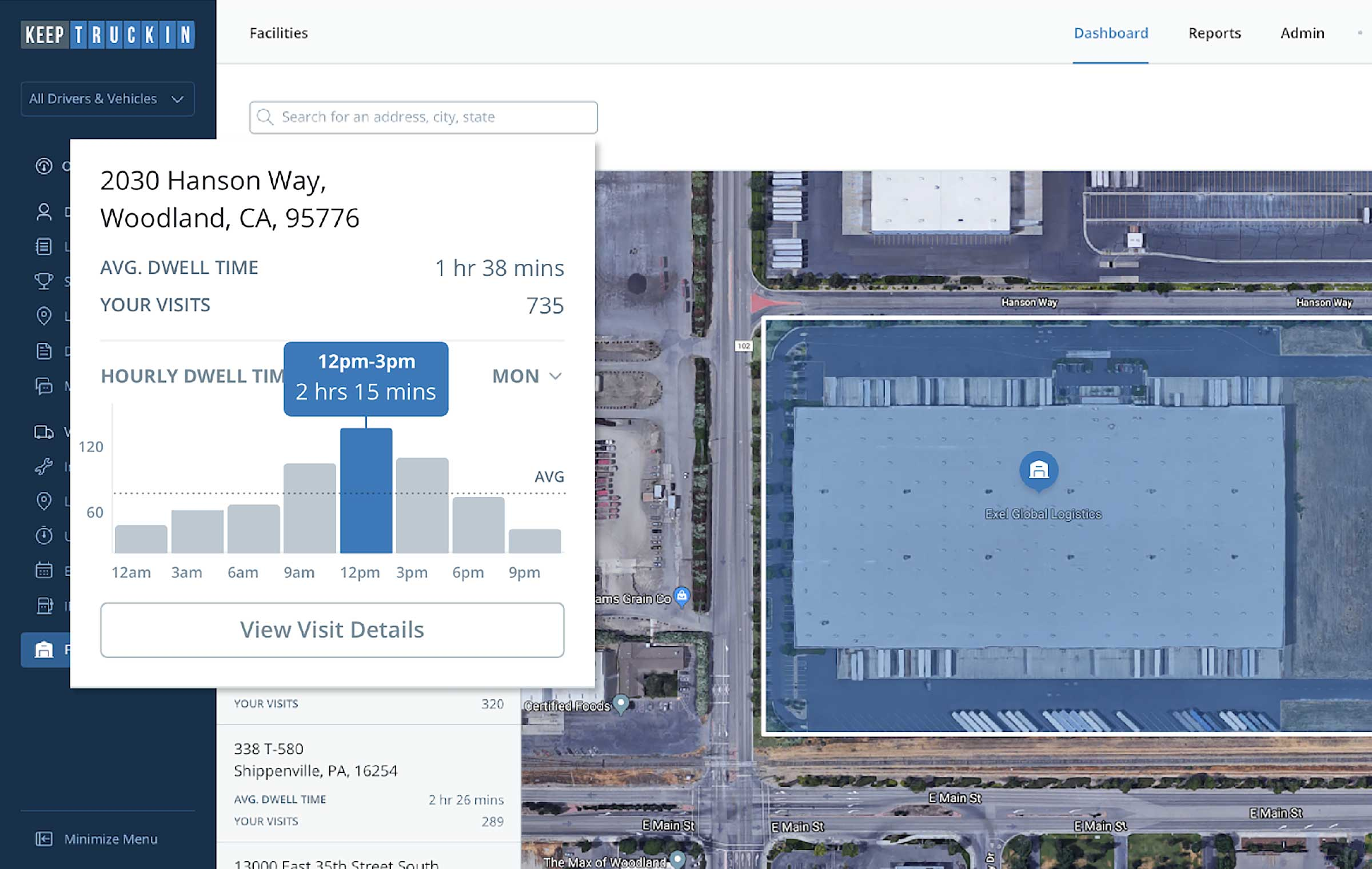 Facility Insights - Average Dwell Time